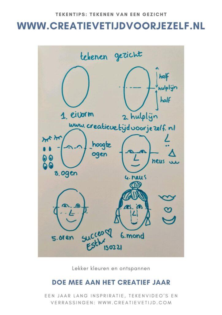 Hoe kan je een gezicht tekenen?